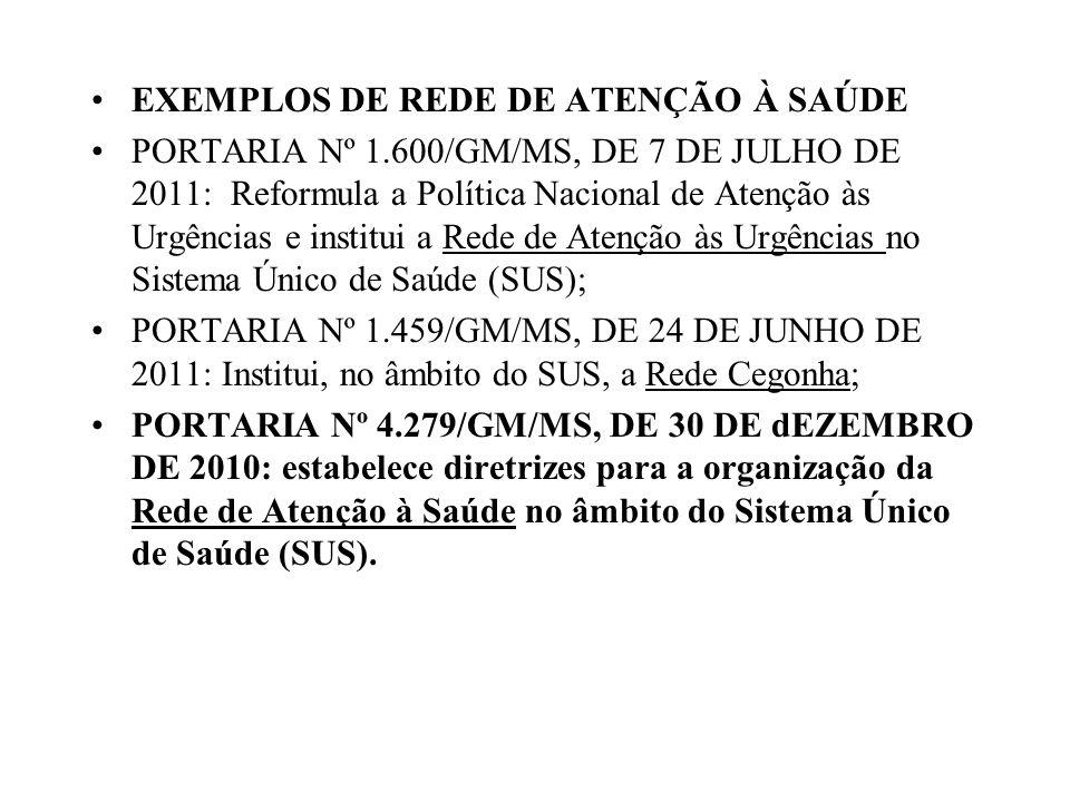 EXEMPLOS DE REDE DE ATENÇÃO À SAÚDE PORTARIA Nº 1.600/GM/MS, DE 7 DE JULHO DE 2011: Reformula a Política Nacional de Atenção às Urgências e institui a