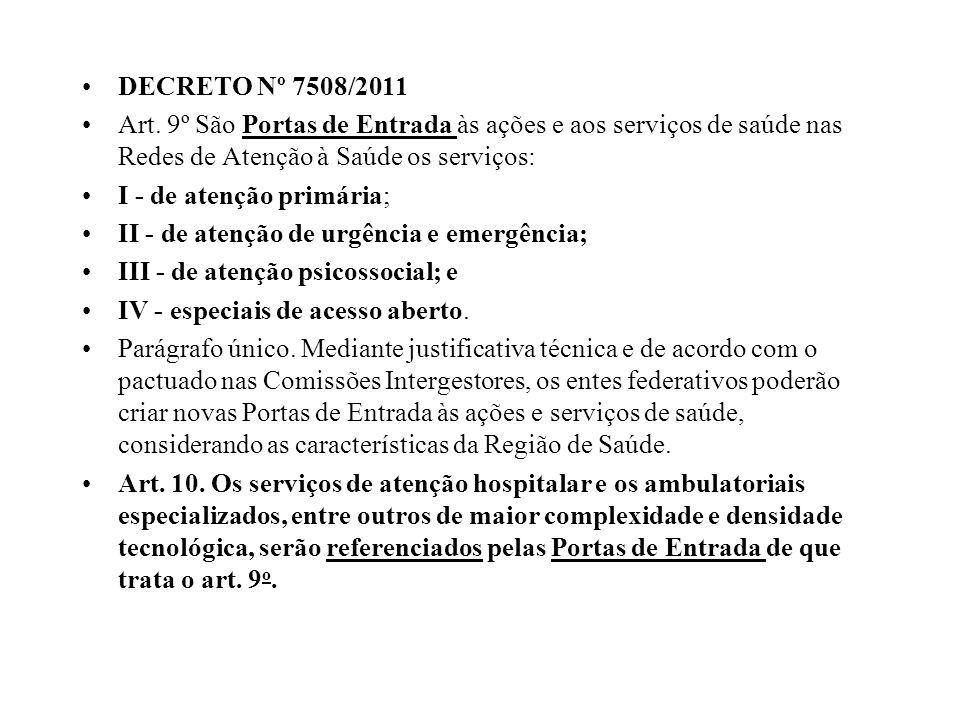 DECRETO Nº 7508/2011 Art. 9º São Portas de Entrada às ações e aos serviços de saúde nas Redes de Atenção à Saúde os serviços: I - de atenção primária;