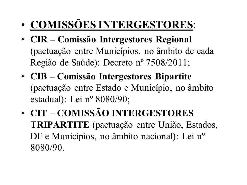 COMISSÕES INTERGESTORES: CIR – Comissão Intergestores Regional (pactuação entre Municípios, no âmbito de cada Região de Saúde): Decreto nº 7508/2011;