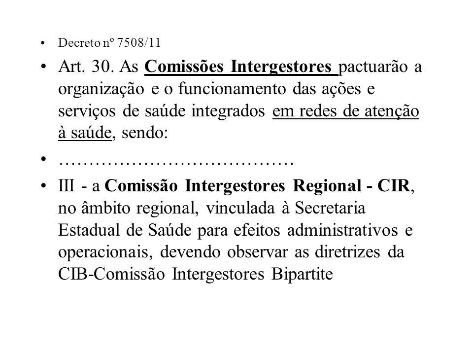 Decreto nº 7508/11 Art. 30. As Comissões Intergestores pactuarão a organização e o funcionamento das ações e serviços de saúde integrados em redes de