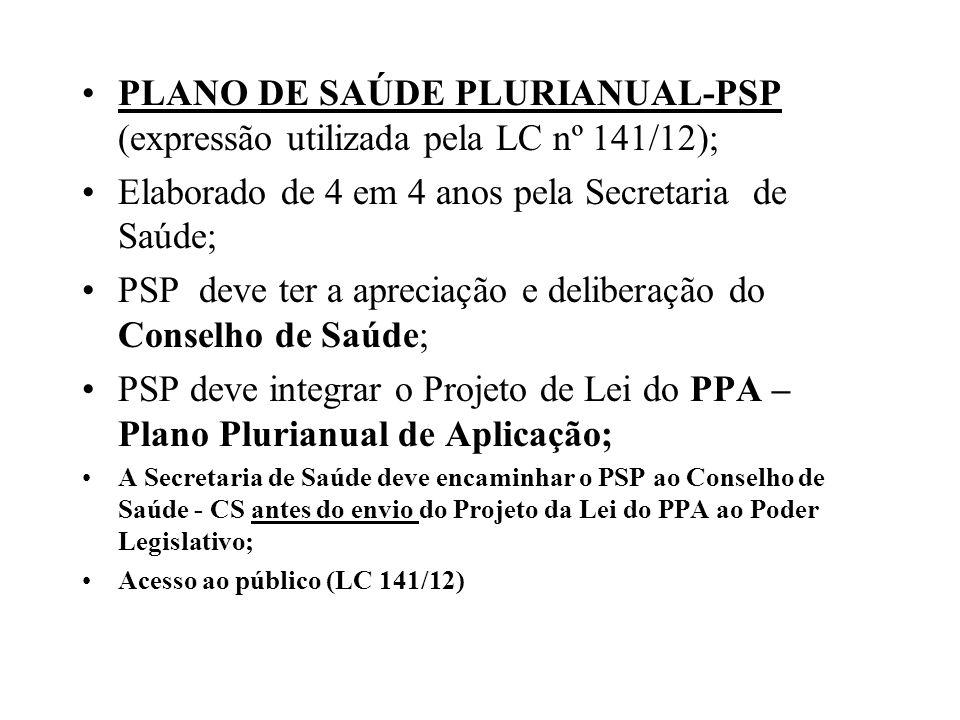 PLANO DE SAÚDE PLURIANUAL-PSP (expressão utilizada pela LC nº 141/12); Elaborado de 4 em 4 anos pela Secretaria de Saúde; PSP deve ter a apreciação e