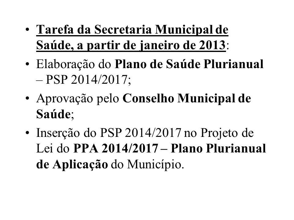 Tarefa da Secretaria Municipal de Saúde, a partir de janeiro de 2013: Elaboração do Plano de Saúde Plurianual – PSP 2014/2017; Aprovação pelo Conselho