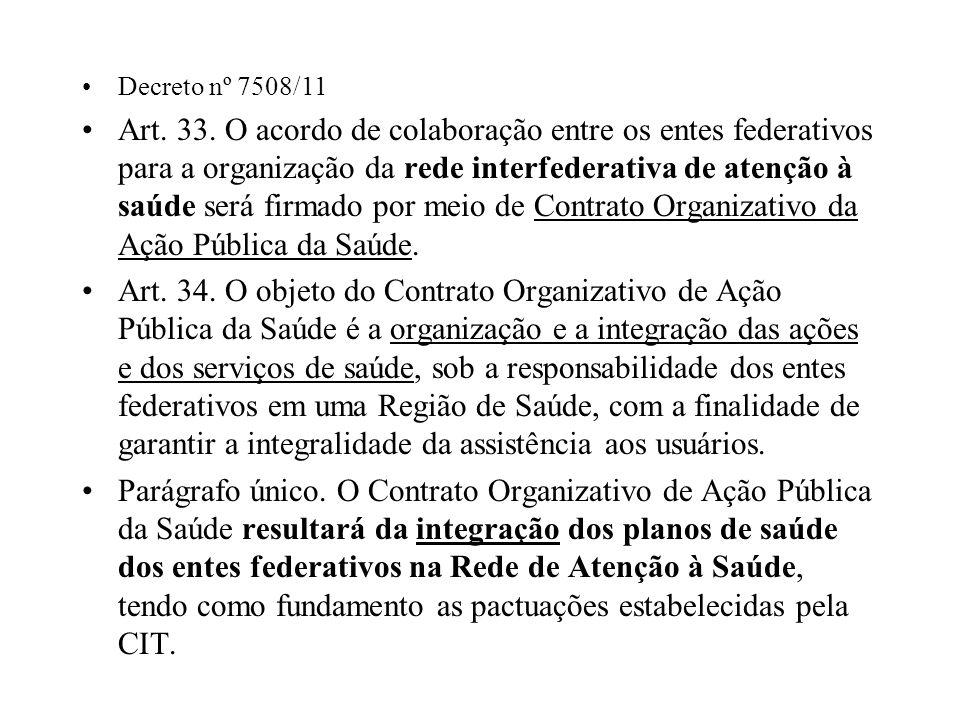 Decreto nº 7508/11 Art. 33. O acordo de colaboração entre os entes federativos para a organização da rede interfederativa de atenção à saúde será firm