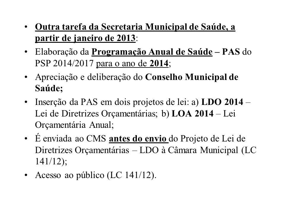Outra tarefa da Secretaria Municipal de Saúde, a partir de janeiro de 2013: Elaboração da Programação Anual de Saúde – PAS do PSP 2014/2017 para o ano