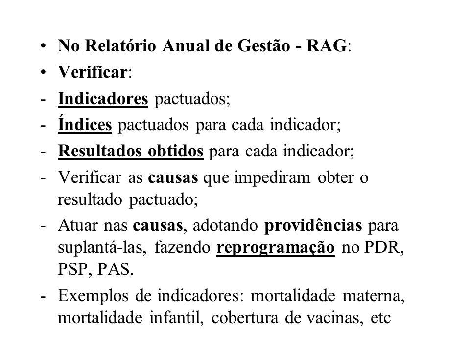 No Relatório Anual de Gestão - RAG: Verificar: -Indicadores pactuados; -Índices pactuados para cada indicador; -Resultados obtidos para cada indicador