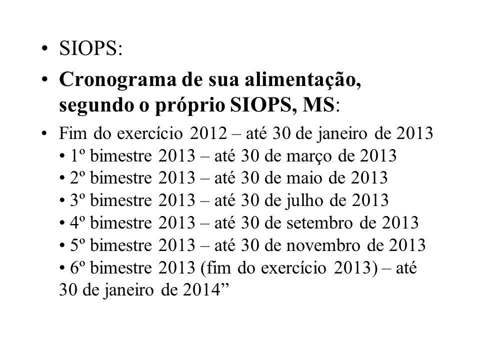 SIOPS: Cronograma de sua alimentação, segundo o próprio SIOPS, MS: Fim do exercício 2012 – até 30 de janeiro de 2013 1º bimestre 2013 – até 30 de març