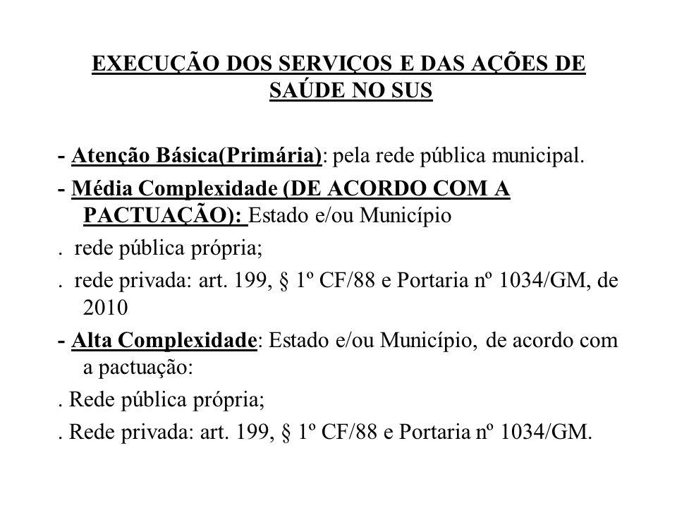 EXECUÇÃO DOS SERVIÇOS E DAS AÇÕES DE SAÚDE NO SUS - Atenção Básica(Primária): pela rede pública municipal. - Média Complexidade (DE ACORDO COM A PACTU