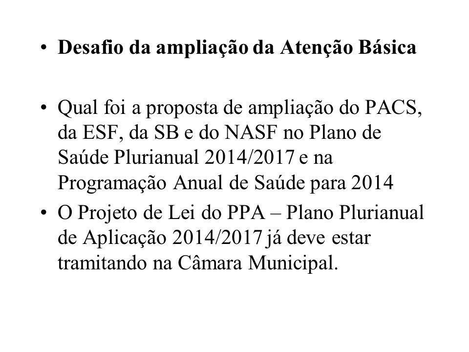 Desafio da ampliação da Atenção Básica Qual foi a proposta de ampliação do PACS, da ESF, da SB e do NASF no Plano de Saúde Plurianual 2014/2017 e na P