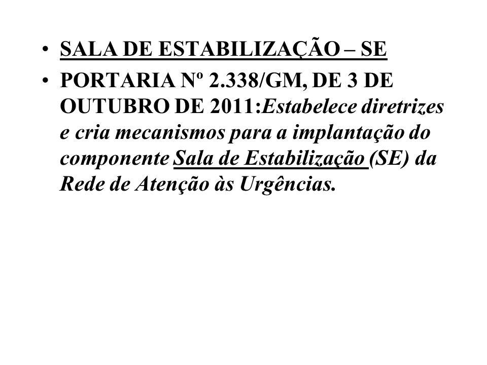 SALA DE ESTABILIZAÇÃO – SE PORTARIA Nº 2.338/GM, DE 3 DE OUTUBRO DE 2011:Estabelece diretrizes e cria mecanismos para a implantação do componente Sala