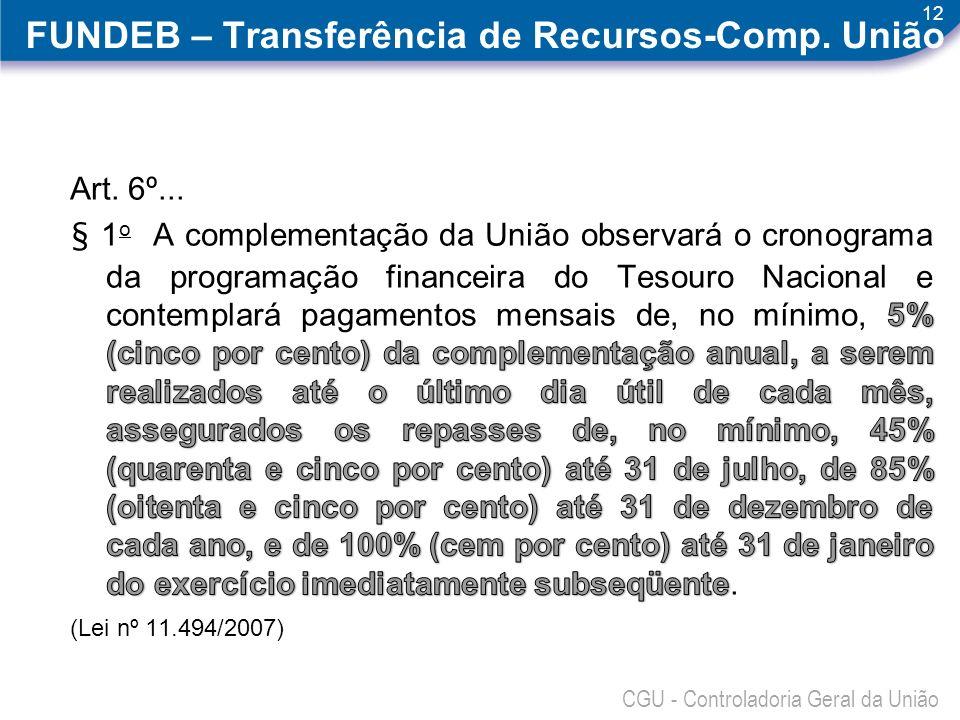 12 CGU - Controladoria Geral da União FUNDEB – Transferência de Recursos-Comp. União