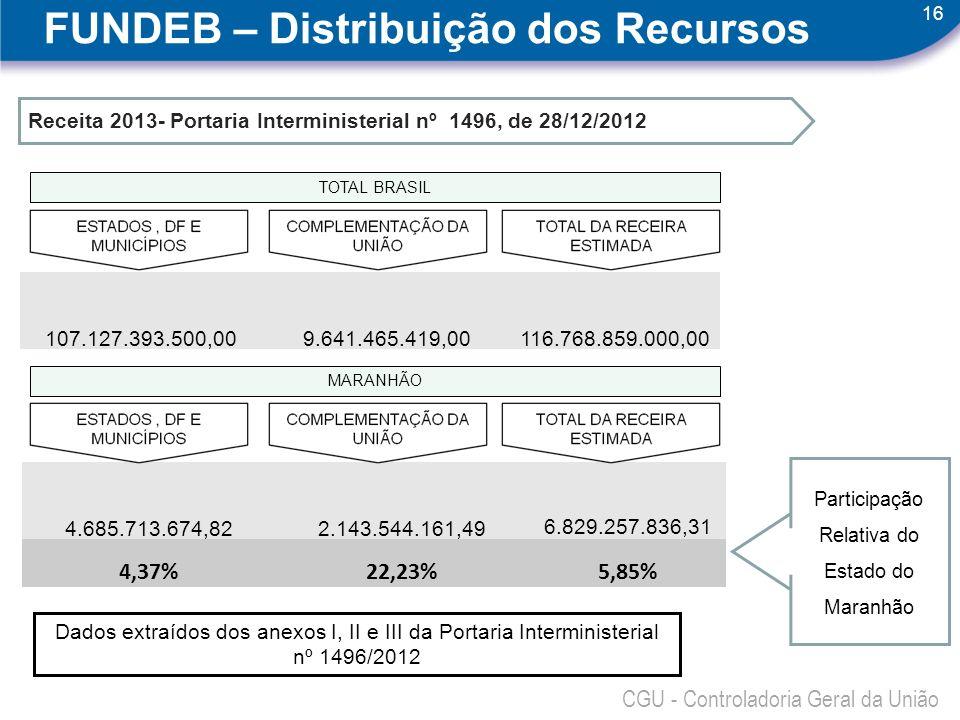 16 CGU - Controladoria Geral da União Receita 2013- Portaria Interministerial nº 1496, de 28/12/20121.496 4.685.713.674,822.143.544.161,49 6.829.257.8