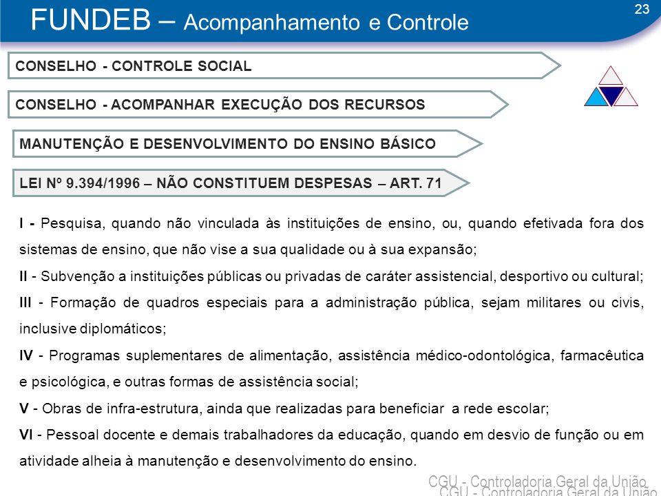 23 CGU - Controladoria Geral da União CONSELHO - CONTROLE SOCIAL CONSELHO - ACOMPANHAR EXECUÇÃO DOS RECURSOS MANUTENÇÃO E DESENVOLVIMENTO DO ENSINO BÁ