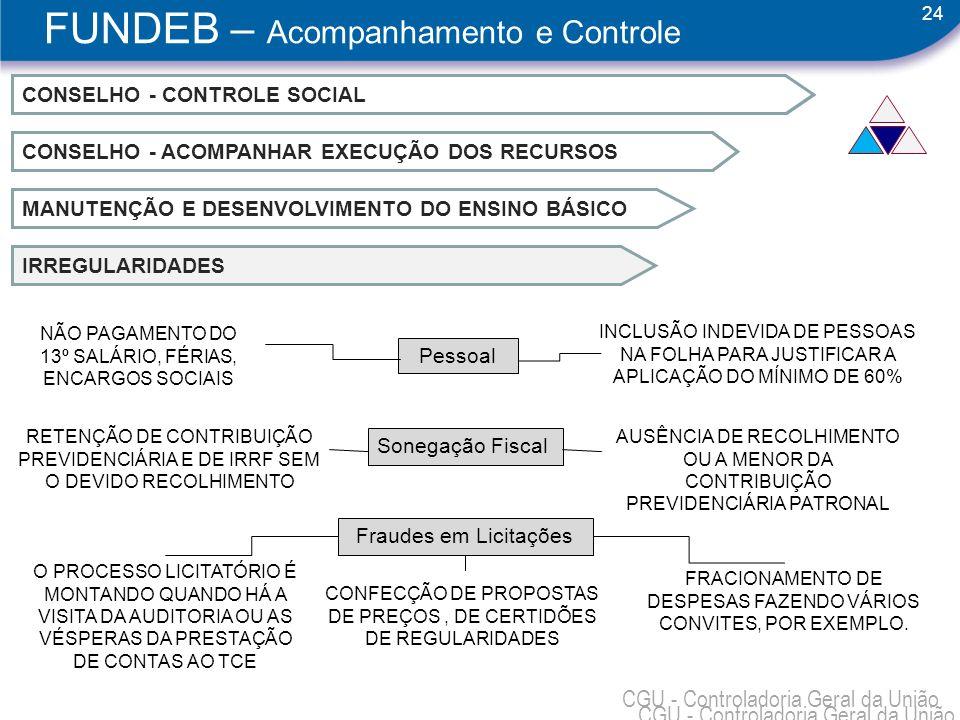 24 CGU - Controladoria Geral da União CONSELHO - CONTROLE SOCIAL CONSELHO - ACOMPANHAR EXECUÇÃO DOS RECURSOS MANUTENÇÃO E DESENVOLVIMENTO DO ENSINO BÁ