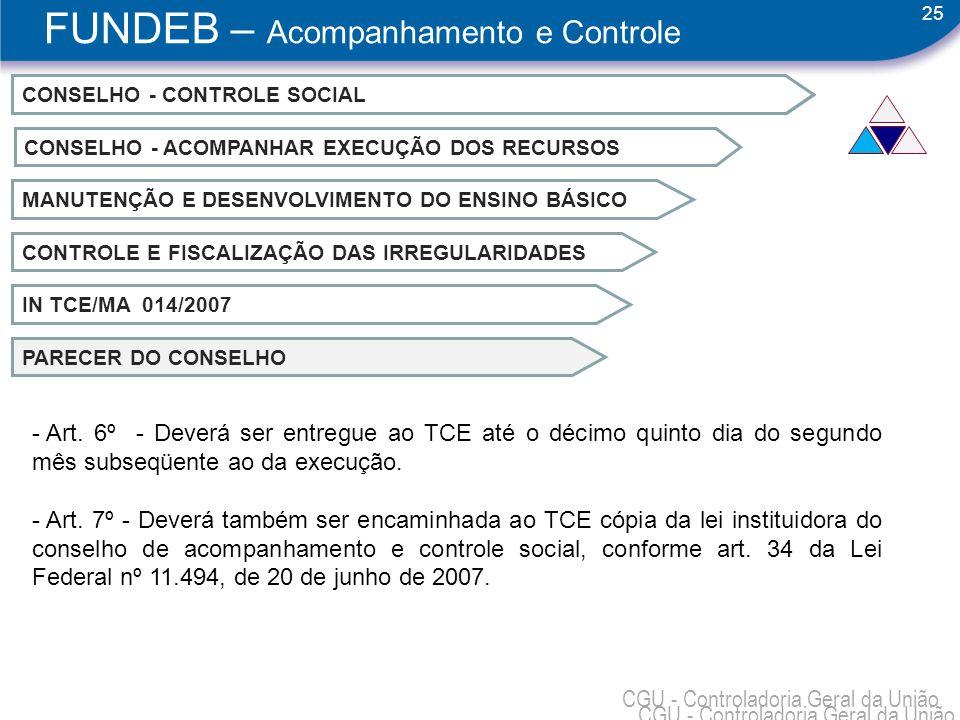 25 CGU - Controladoria Geral da União CONSELHO - CONTROLE SOCIAL MANUTENÇÃO E DESENVOLVIMENTO DO ENSINO BÁSICO CONSELHO - CONTROLE SOCIAL CONSELHO - A
