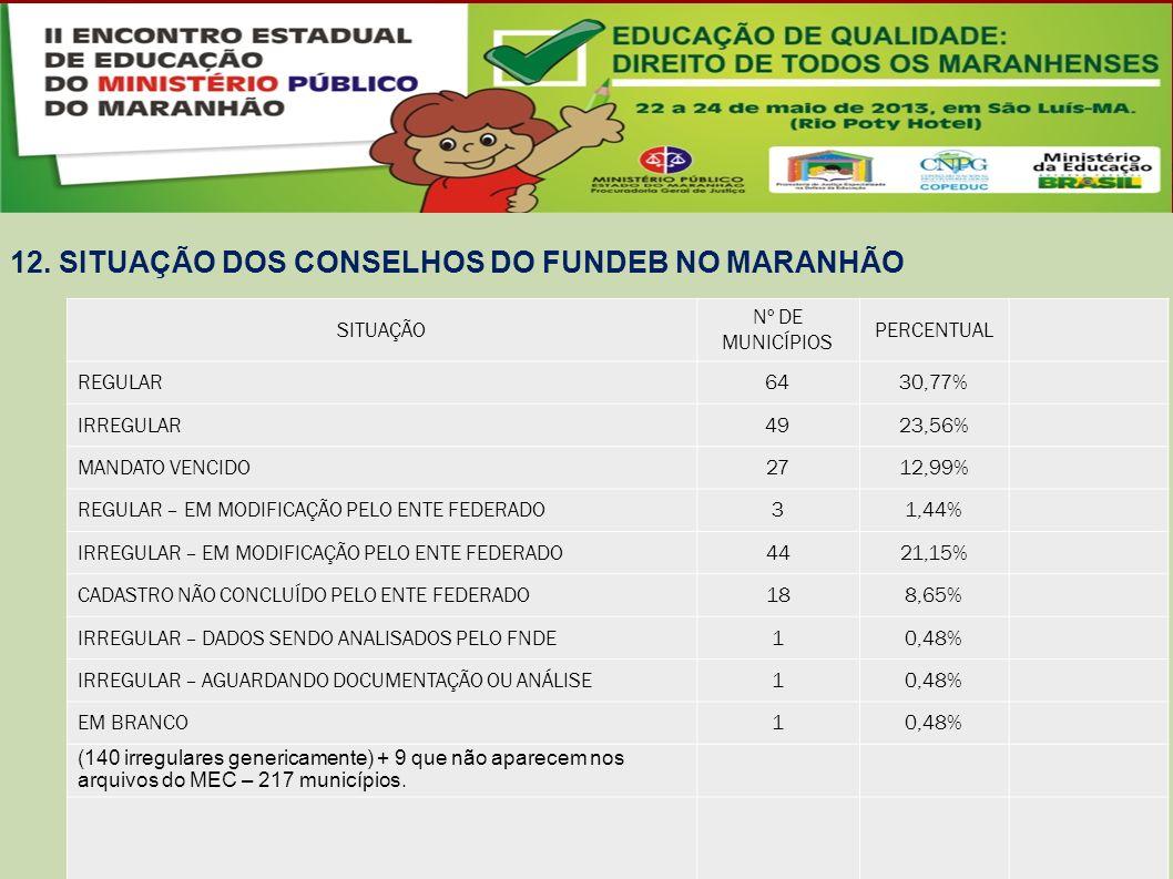12. SITUAÇÃO DOS CONSELHOS DO FUNDEB NO MARANHÃO Centro de Apoio Operacional à Infância e Juventude SITUAÇÃO Nº DE MUNICÍPIOS PERCENTUAL REGULAR6430,7