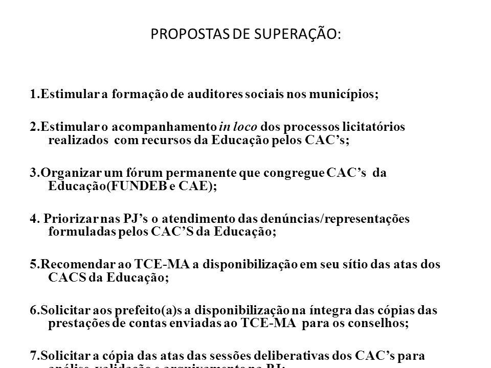 PROPOSTAS DE SUPERAÇÃO: 1.Estimular a formação de auditores sociais nos municípios; 2.Estimular o acompanhamento in loco dos processos licitatórios re