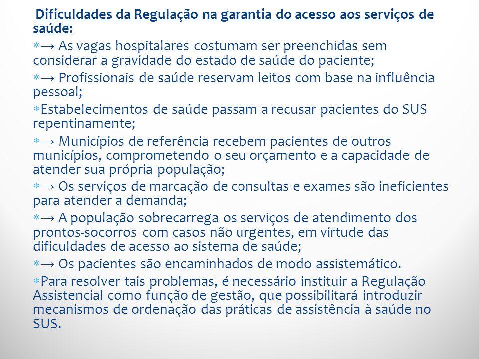 Dificuldades da Regulação na garantia do acesso aos serviços de saúde: As vagas hospitalares costumam ser preenchidas sem considerar a gravidade do es