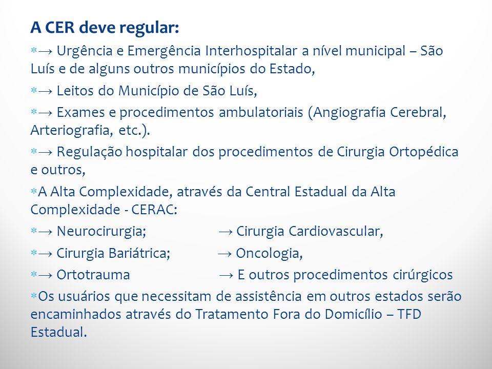 A CER deve regular: Urgência e Emergência Interhospitalar a nível municipal – São Luís e de alguns outros municípios do Estado, Leitos do Município de
