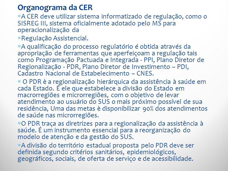 Organograma da CER A CER deve utilizar sistema informatizado de regulação, como o SISREG III, sistema oficialmente adotado pelo MS para operacionaliza