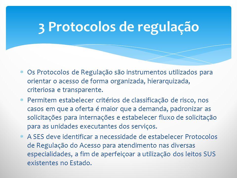 Os Protocolos de Regulação são instrumentos utilizados para orientar o acesso de forma organizada, hierarquizada, criteriosa e transparente. Permitem