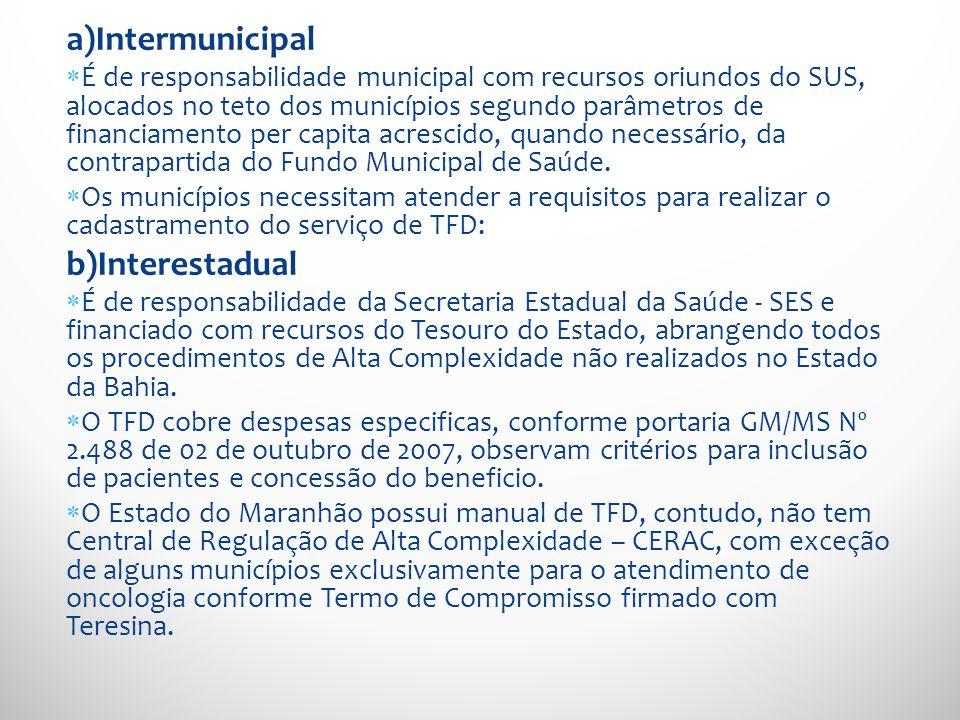 a)Intermunicipal É de responsabilidade municipal com recursos oriundos do SUS, alocados no teto dos municípios segundo parâmetros de financiamento per