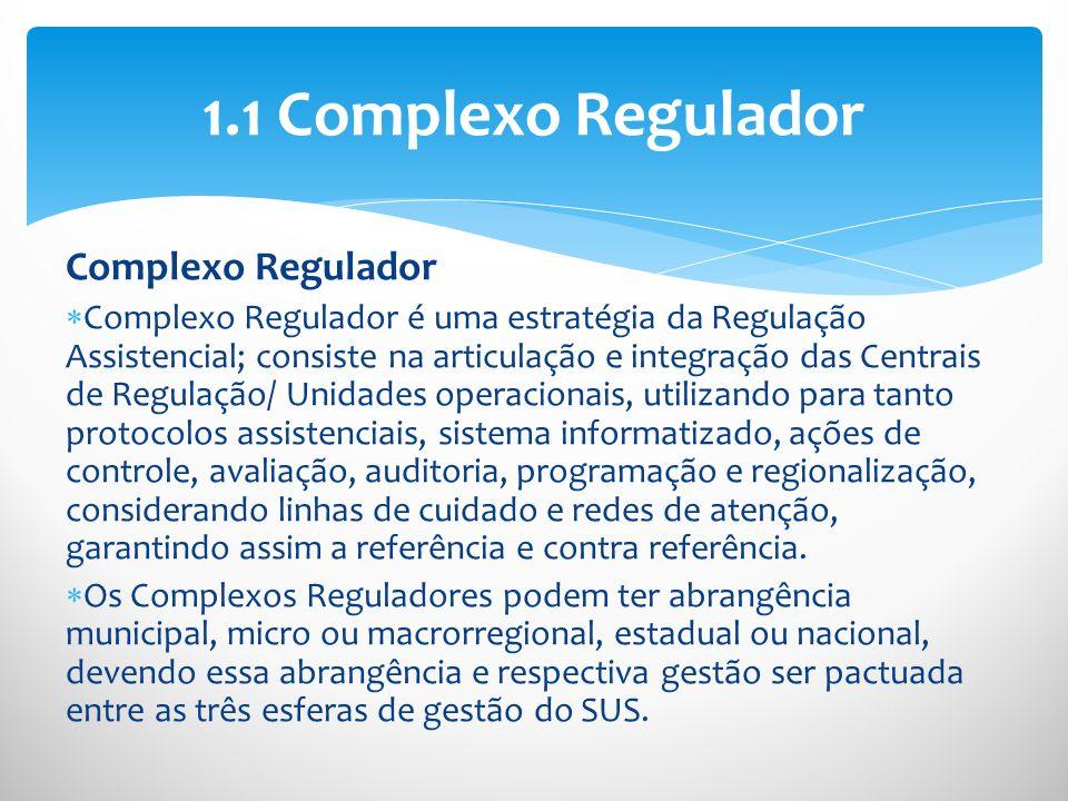 Complexo Regulador Complexo Regulador é uma estratégia da Regulação Assistencial; consiste na articulação e integração das Centrais de Regulação/ Unid