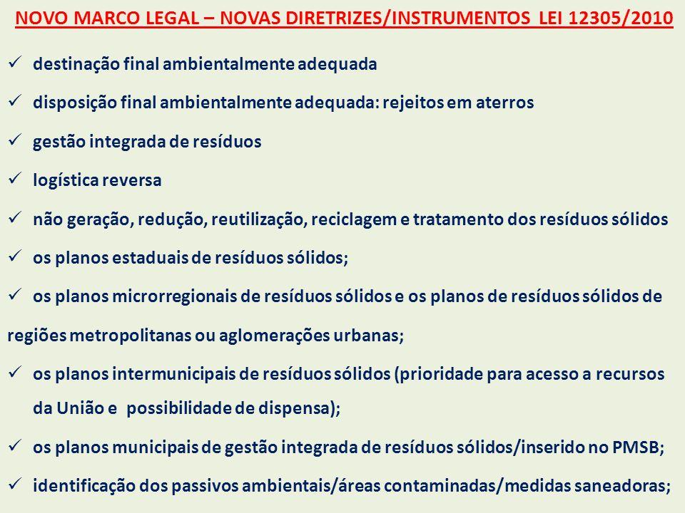 NOVO MARCO LEGAL – NOVAS DIRETRIZES/INSTRUMENTOS LEI 12305/2010 destinação final ambientalmente adequada disposição final ambientalmente adequada: rej