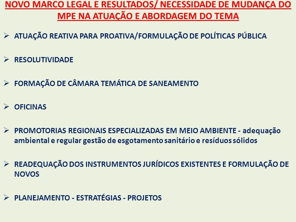 NOVO MARCO LEGAL E RESULTADOS/ NECESSIDADE DE MUDANÇA DO MPE NA ATUAÇÃO E ABORDAGEM DO TEMA ATUAÇÃO REATIVA PARA PROATIVA/FORMULAÇÃO DE POLÍTICAS PÚBL