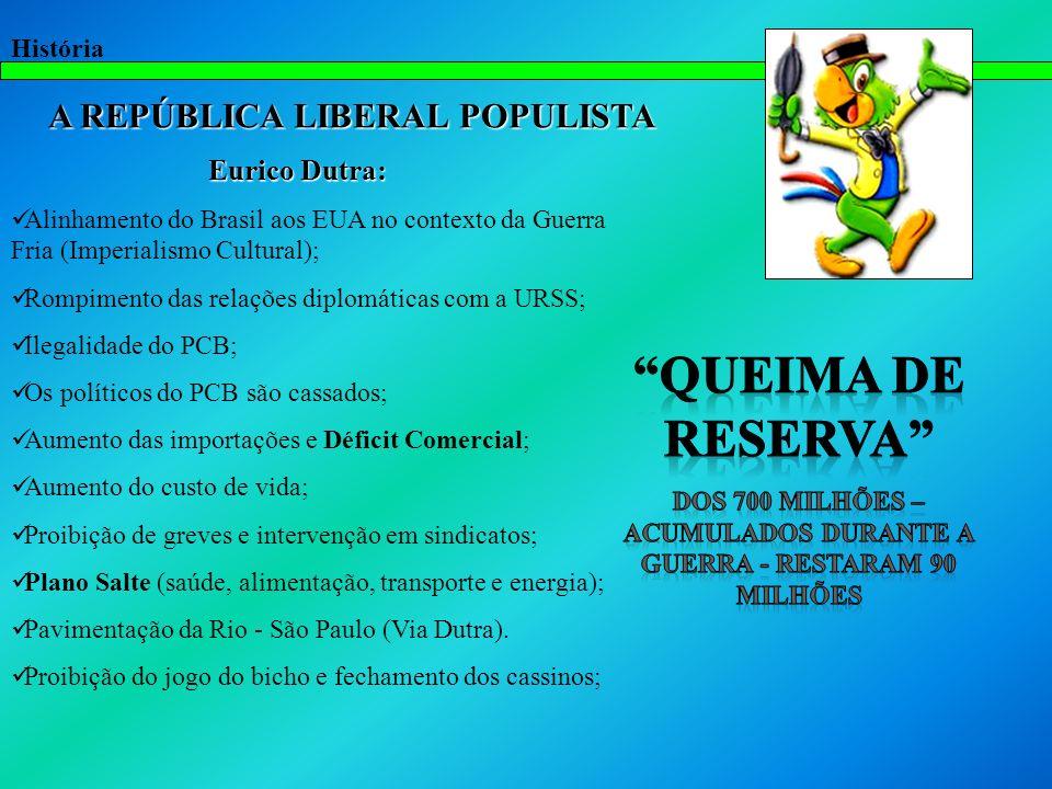 História Eurico Dutra: Eurico Dutra: Alinhamento do Brasil aos EUA no contexto da Guerra Fria (Imperialismo Cultural); Rompimento das relações diplomá