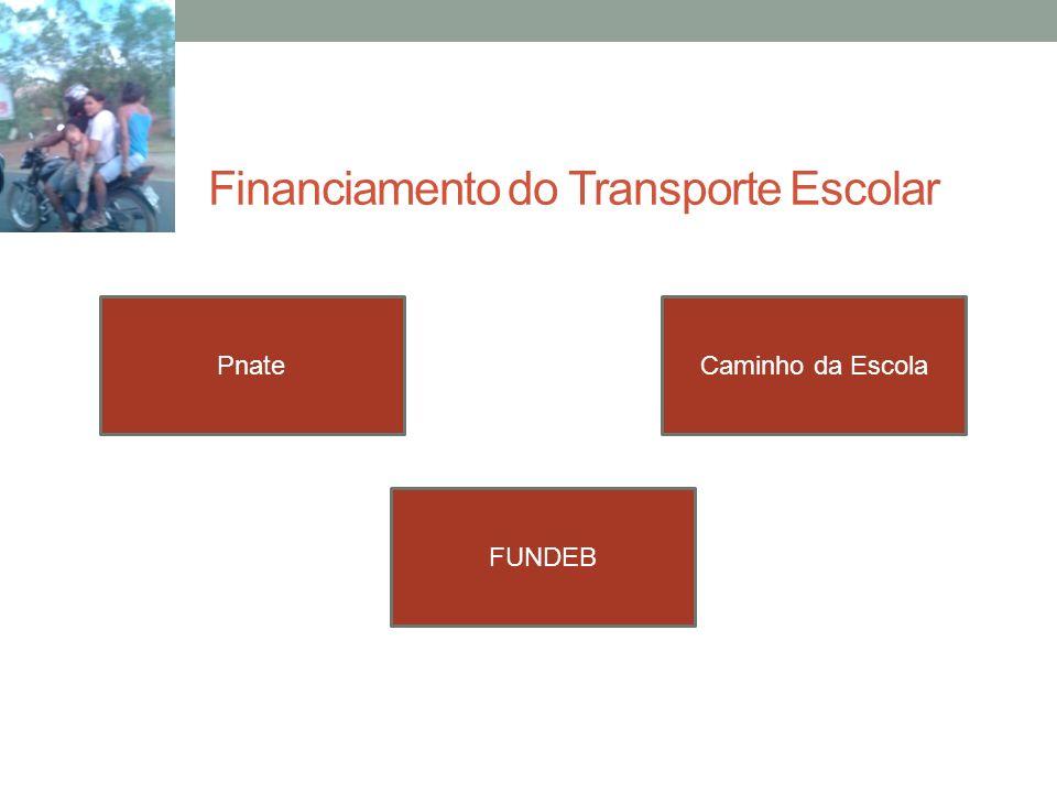 Financiamento do Transporte Escolar PnateCaminho da Escola FUNDEB