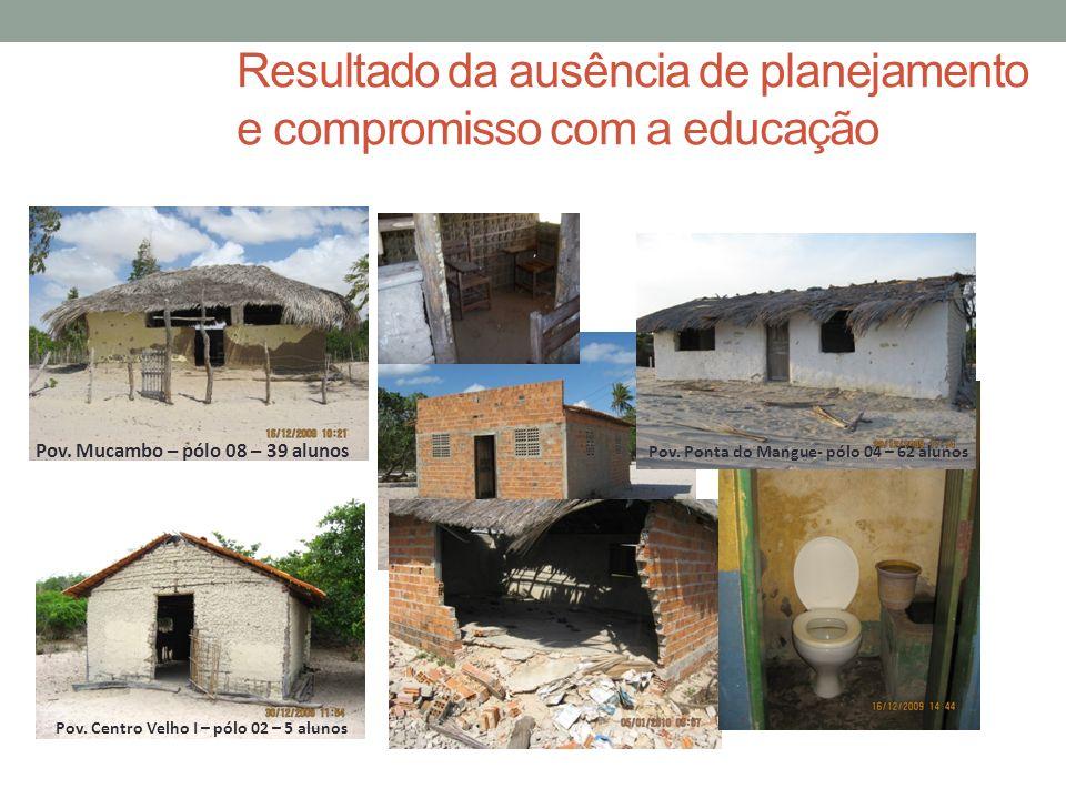 Resultado da ausência de planejamento e compromisso com a educação Pov. Mucambo – pólo 08 – 39 alunos Pov. Centro Velho I – pólo 02 – 5 alunos Pov. Po