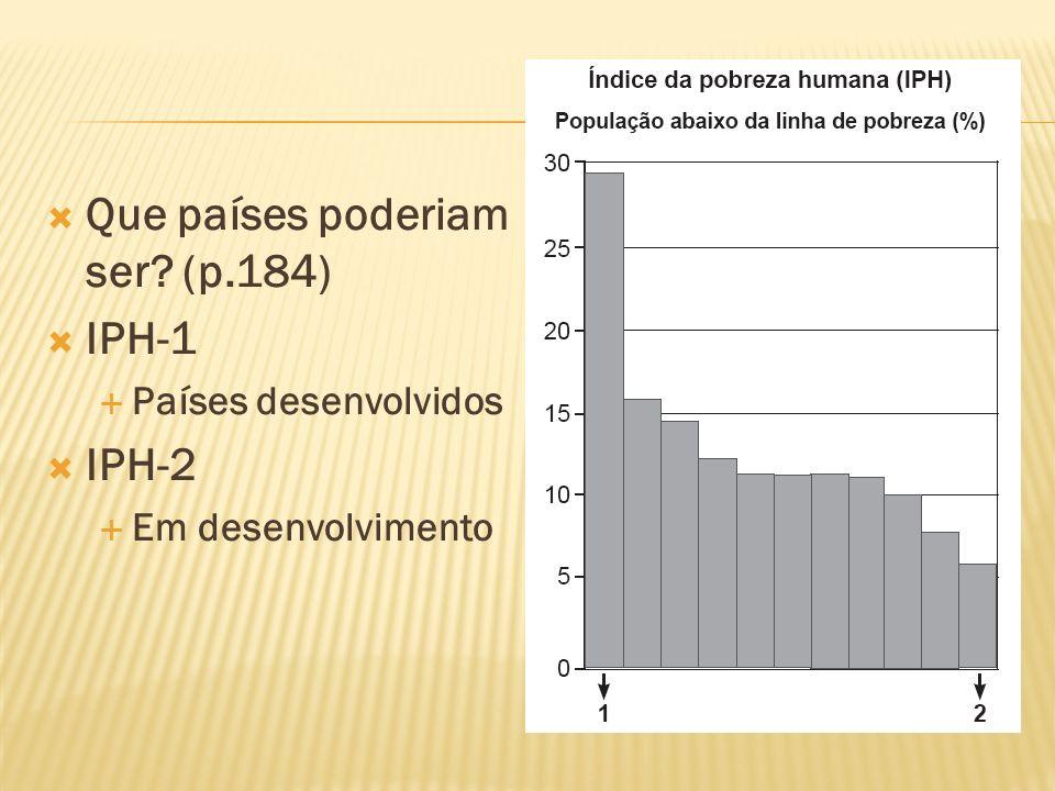 Que países poderiam ser? (p.184) IPH-1 Países desenvolvidos IPH-2 Em desenvolvimento