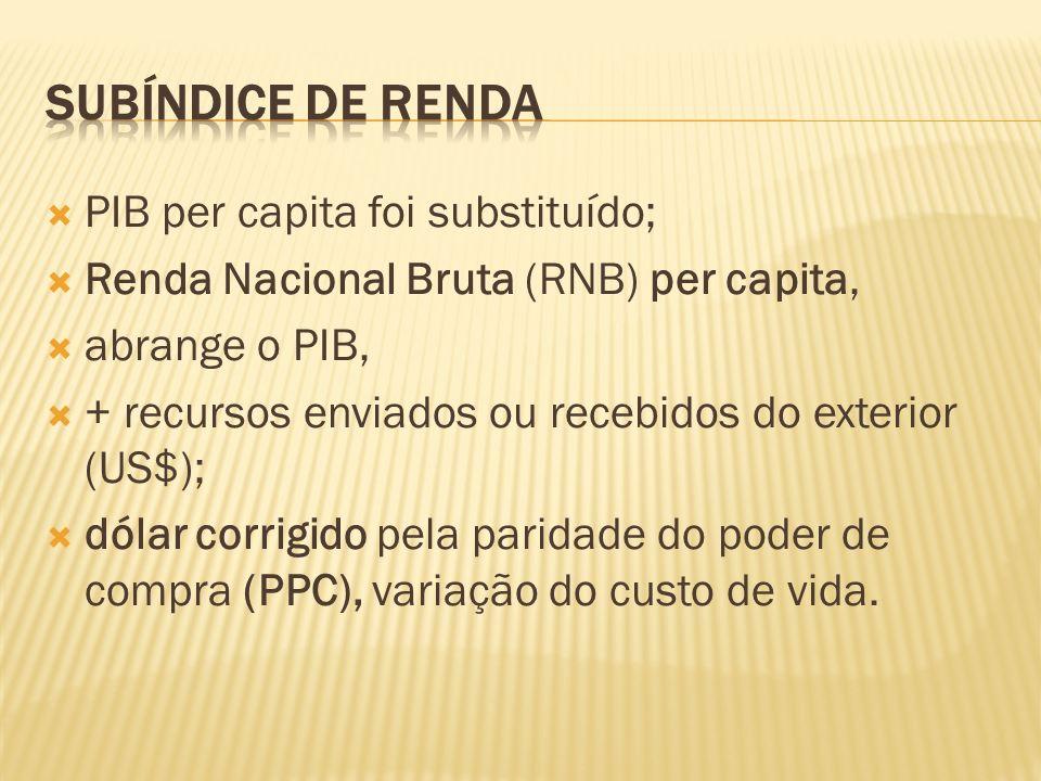 PIB per capita foi substituído; Renda Nacional Bruta (RNB) per capita, abrange o PIB, + recursos enviados ou recebidos do exterior (US$); dólar corrig