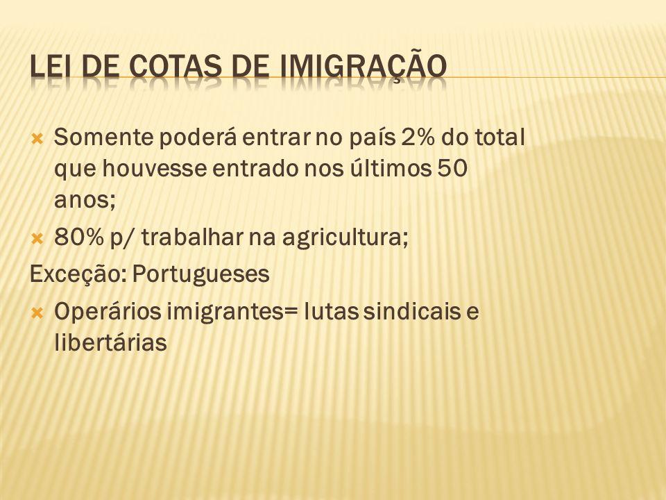Somente poderá entrar no país 2% do total que houvesse entrado nos últimos 50 anos; 80% p/ trabalhar na agricultura; Exceção: Portugueses Operários im
