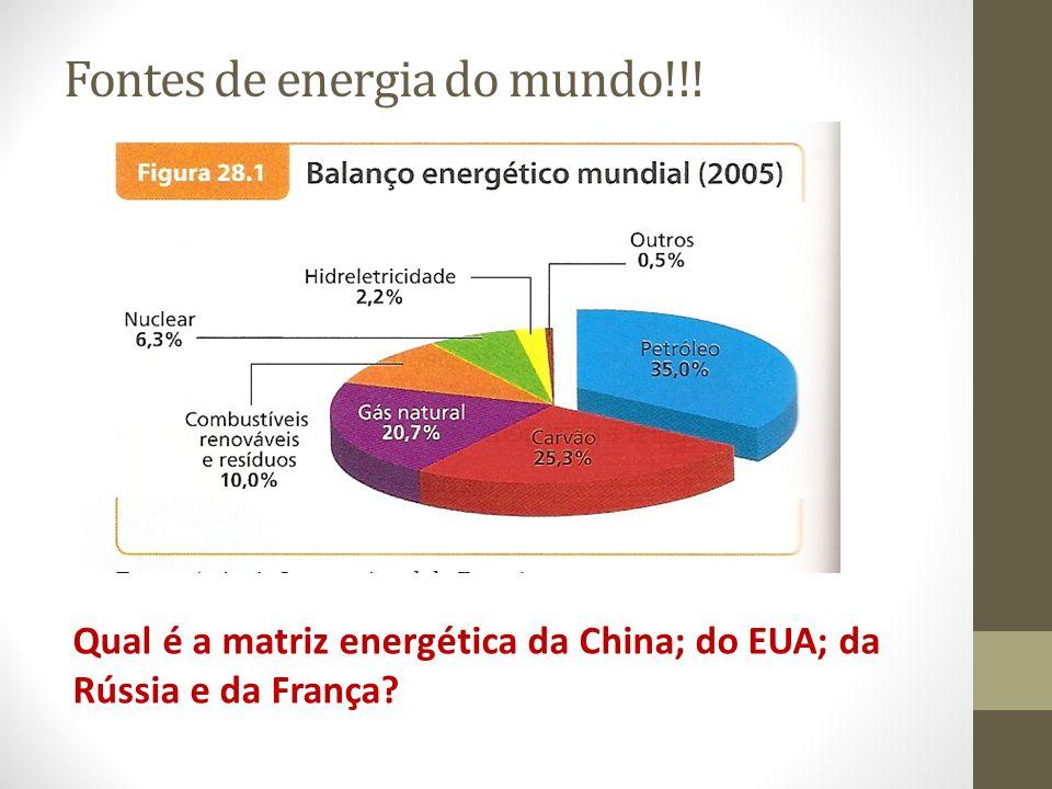 Fontes de energia do mundo!!! Qual é a matriz energética da China; do EUA; da Rússia e da França?