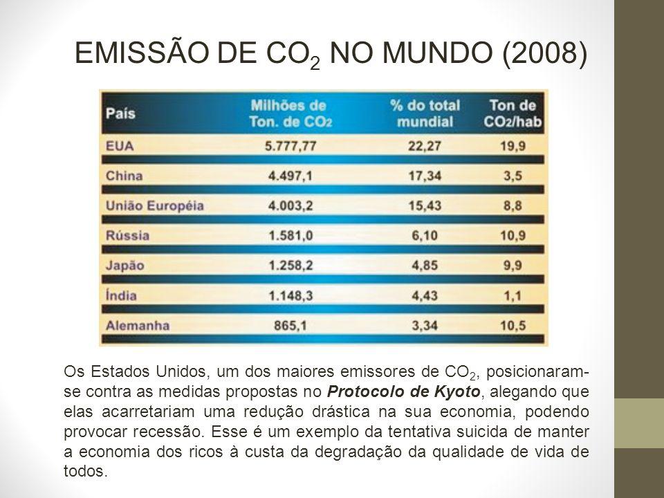 EMISSÃO DE CO 2 NO MUNDO (2008) Os Estados Unidos, um dos maiores emissores de CO 2, posicionaram- se contra as medidas propostas no Protocolo de Kyot