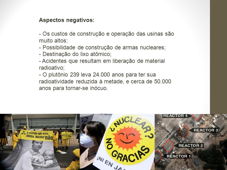 Aspectos negativos: - Os custos de construção e operação das usinas são muito altos; - Possibilidade de construção de armas nucleares; - Destinação do