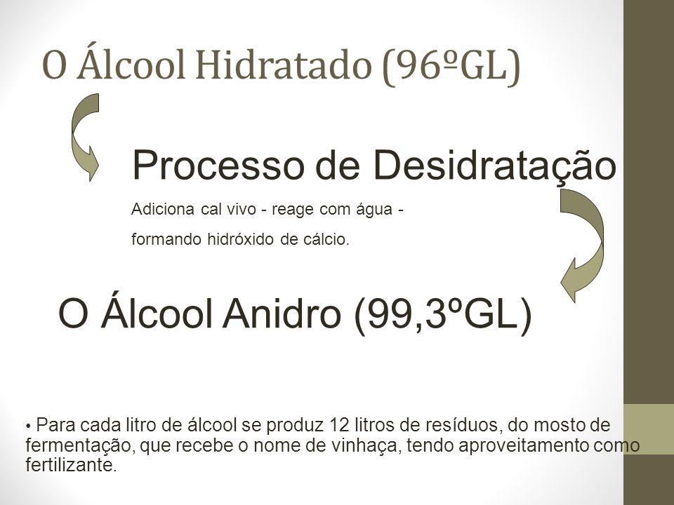 O Álcool Hidratado (96ºGL) Processo de Desidratação Adiciona cal vivo - reage com água - formando hidróxido de cálcio. O Álcool Anidro (99,3ºGL) Para