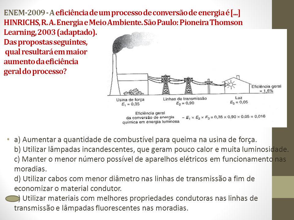 ENEM-2009 - A eficiência de um processo de conversão de energia é [...] HINRICHS, R. A. Energia e Meio Ambiente. São Paulo: Pioneira Thomson Learning,