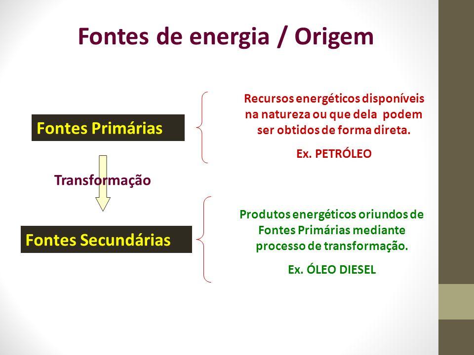 Fontes de energia / Origem Fontes Primárias Recursos energéticos disponíveis na natureza ou que dela podem ser obtidos de forma direta. Ex. PETRÓLEO T