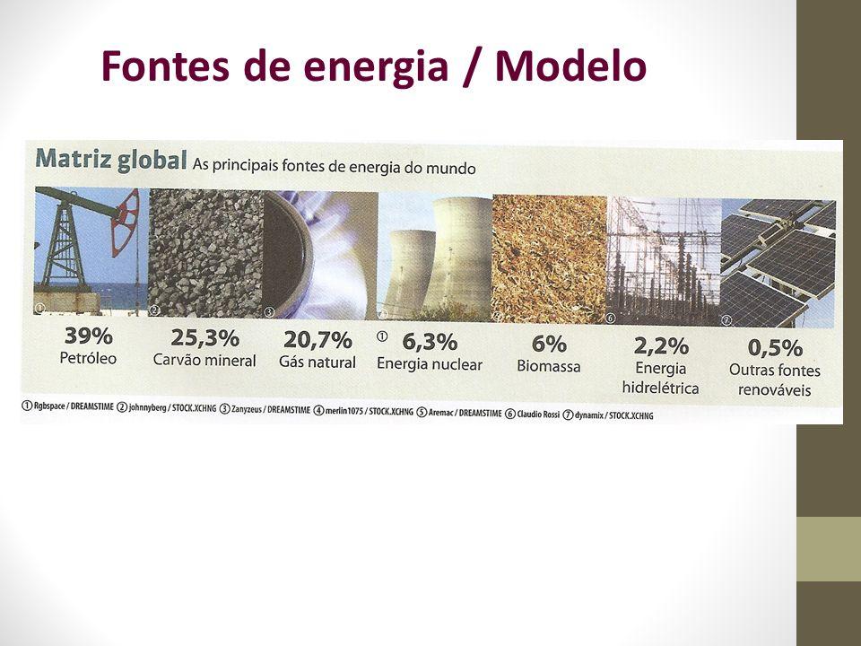 Energia não renovável Combustíveis fósseis Oleo Combustível Oleo Diesel Gasolina Propano Gás Natural Carvão Mineral Combustíveis nucleares Urânio Plutônio