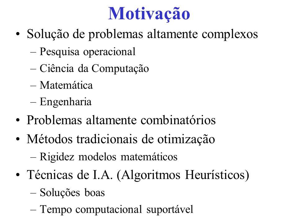 Motivação Solução de problemas altamente complexos –Pesquisa operacional –Ciência da Computação –Matemática –Engenharia Problemas altamente combinatór