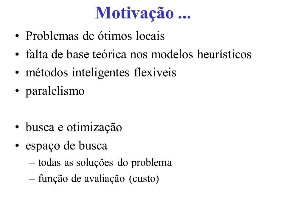 Motivação... Problemas de ótimos locais falta de base teórica nos modelos heurísticos métodos inteligentes flexiveis paralelismo busca e otimização es