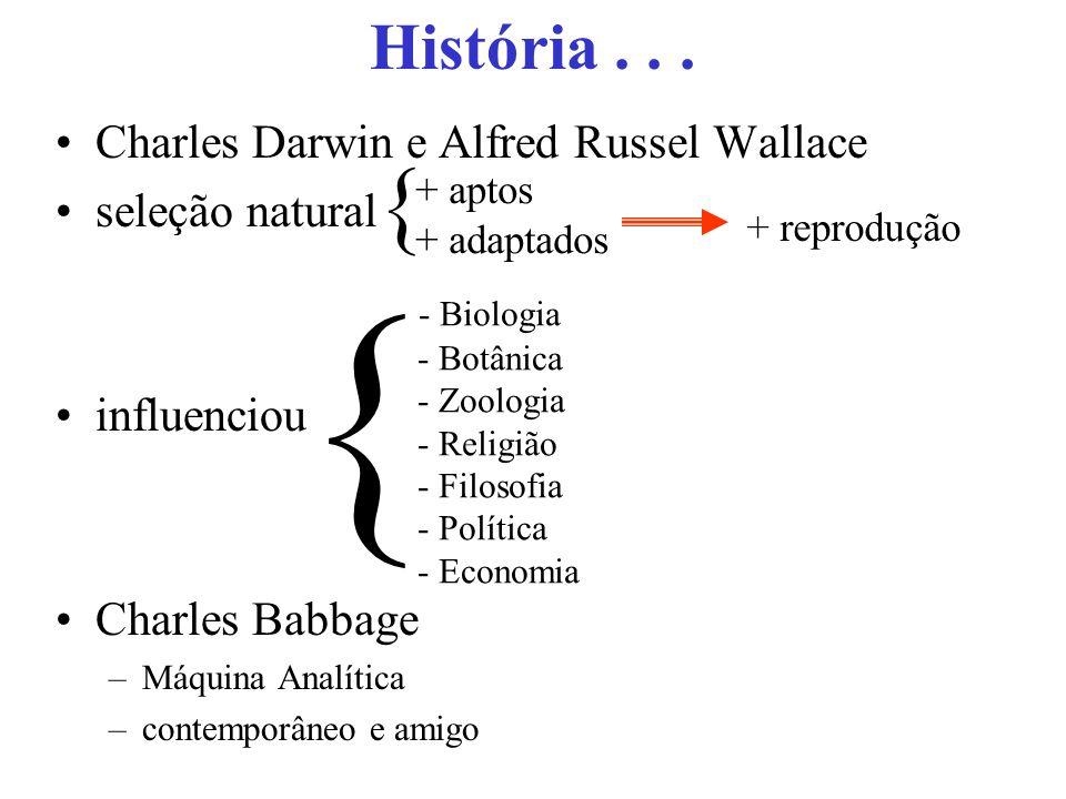 História... Charles Darwin e Alfred Russel Wallace seleção natural influenciou Charles Babbage –Máquina Analítica –contemporâneo e amigo + aptos + ada
