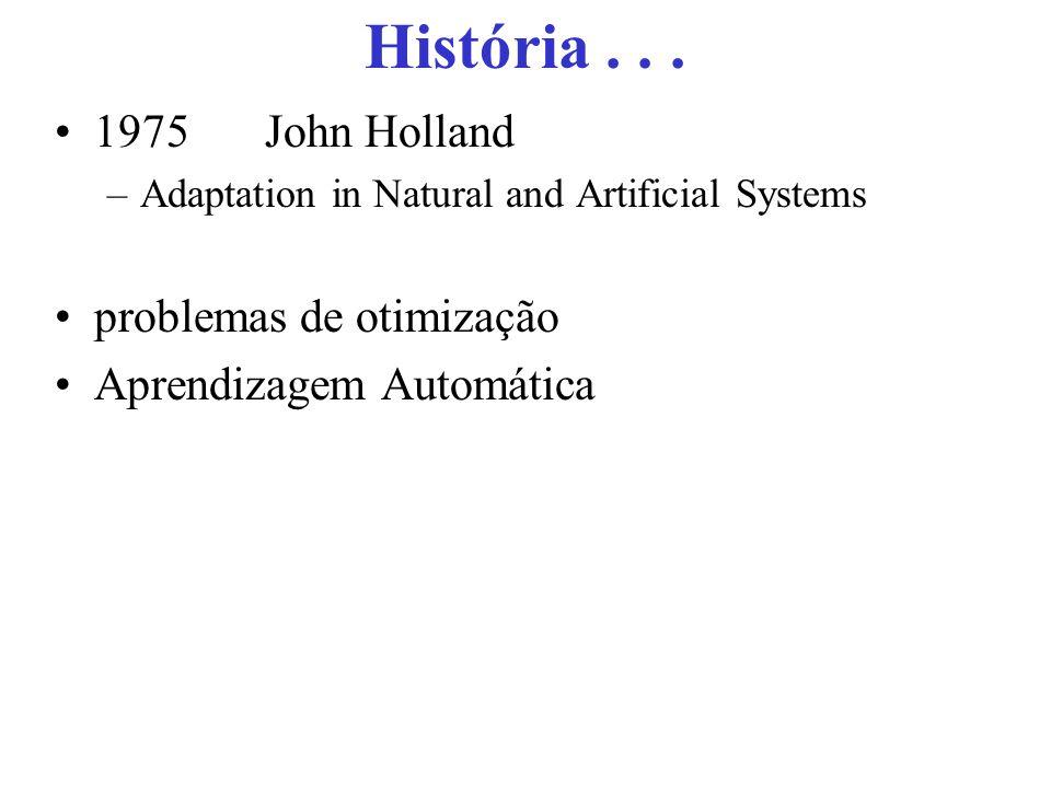 História... 1975John Holland –Adaptation in Natural and Artificial Systems problemas de otimização Aprendizagem Automática