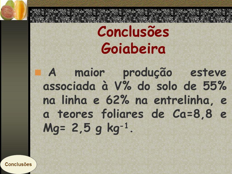 Conclusões Goiabeira A maior produção esteve associada à V% do solo de 55% na linha e 62% na entrelinha, e a teores foliares de Ca=8,8 e Mg= 2,5 g kg