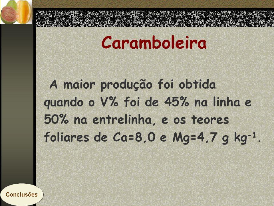 Caramboleira A maior produção foi obtida quando o V% foi de 45% na linha e 50% na entrelinha, e os teores foliares de Ca=8,0 e Mg=4,7 g kg -1. Conclus