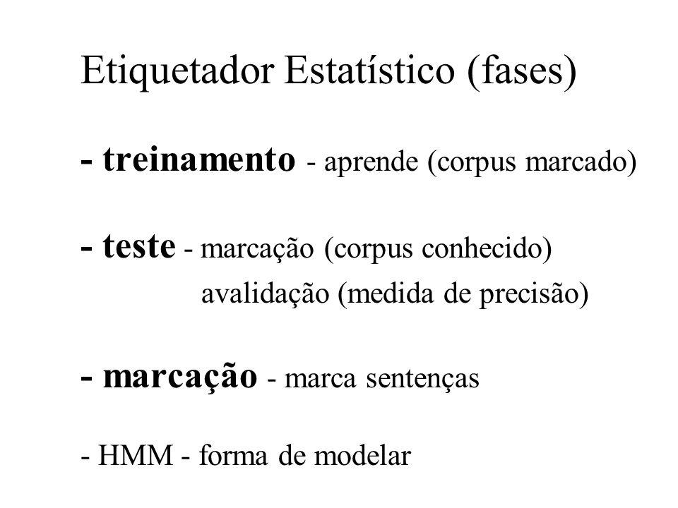 Etiquetador Estatístico (fases) - treinamento - aprende (corpus marcado) - teste - marcação (corpus conhecido) avalidação (medida de precisão) - marca