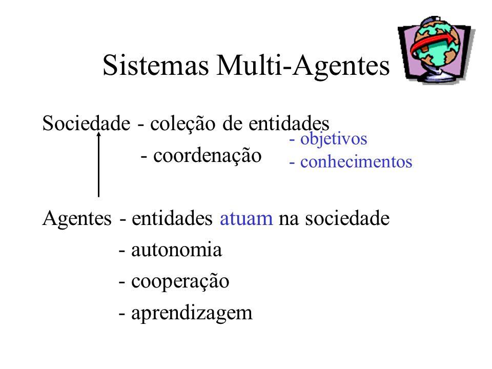 Sistemas Multi-Agentes Sociedade - coleção de entidades - coordenação Agentes - entidades atuam na sociedade - autonomia - cooperação - aprendizagem -