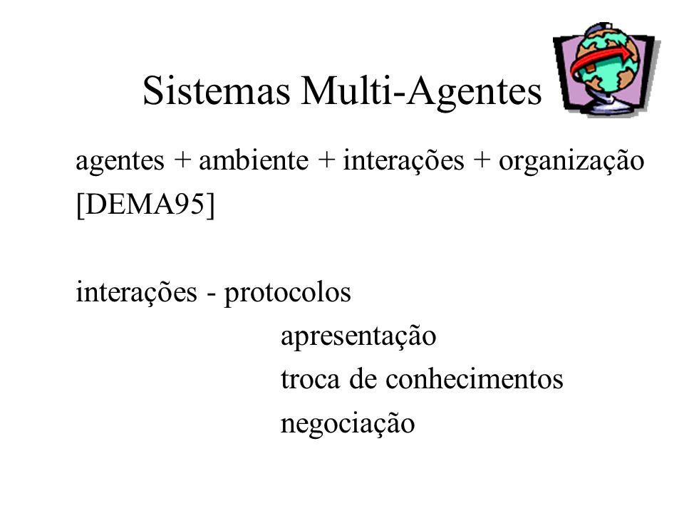 Sistemas Multi-Agentes agentes + ambiente + interações + organização [DEMA95] interações - protocolos apresentação troca de conhecimentos negociação